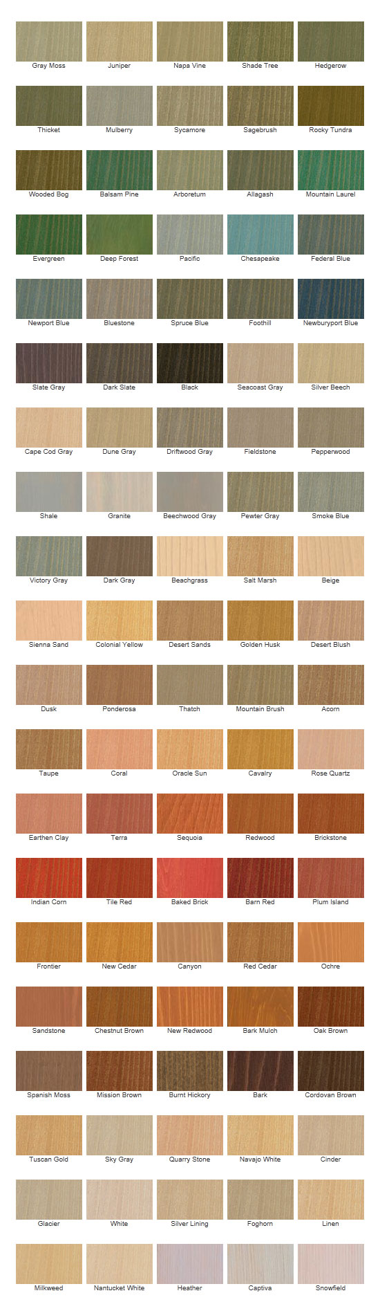 Cabot 0300 Series Semi-Transparent Deck & Siding Stain Colors